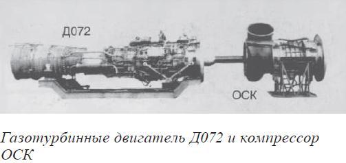 Газотурбинные двигатель Д072 и компрессор ОСК