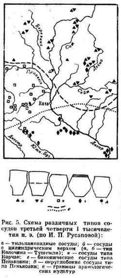 Схема различных типов сосудов