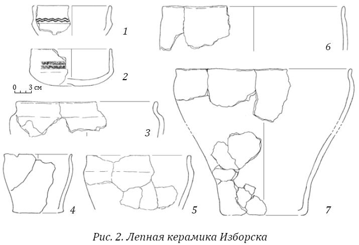 Рис. 2. Лепная керамика Изборска