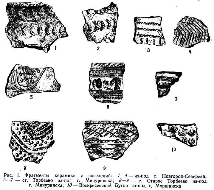 Фрагменты керамики с раскопок