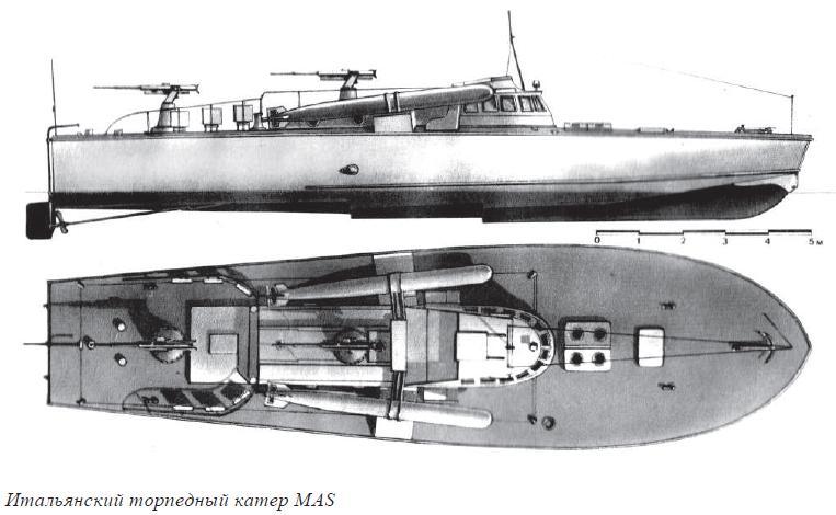 Итальянский торпедный катер MAS