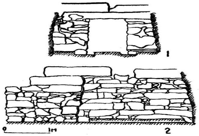 гробницы короля Тангуна