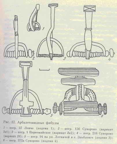 Арбалетовые фибулы