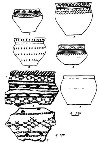 Сузгунская и крестово-ямочная керамика