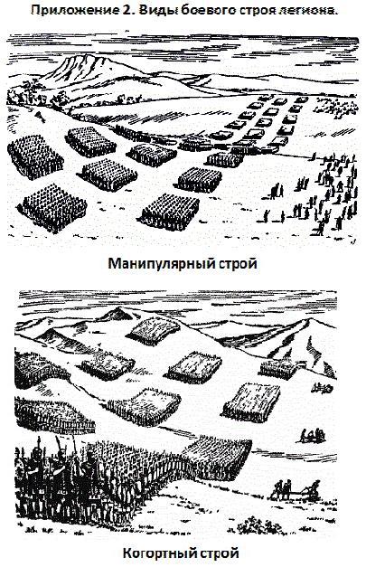 манипулярный строй и когортный строй римского легиона