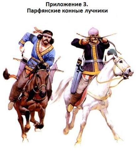 Парфянские конные лучники