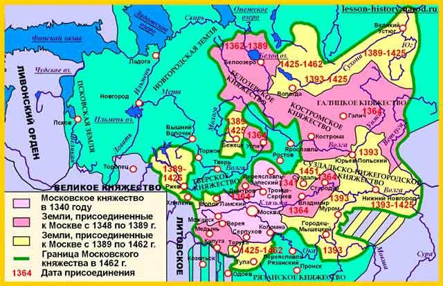 Московское княжество - улус Золотой Орды в 14-15 веках