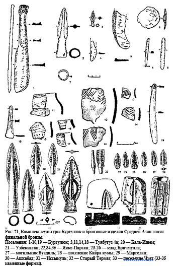 Это серпы с вогнутым лезвием и отверстием в рукояти, сходные с чустскими, однолезвийные ножи с прямым выделенным уступом лезвием, бритва, шилья, стрелы двухлопастные черешковые и втульчатая