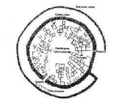 Поселение Экеторп на острове ЭпанЬ (по археолог, данным)