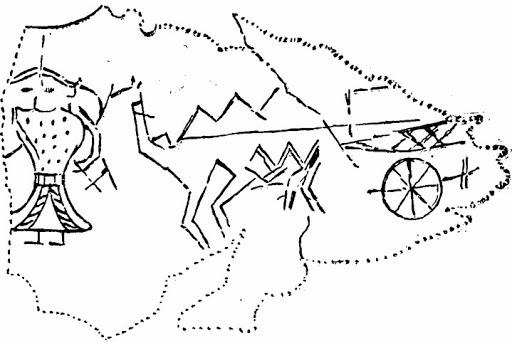 Горлышко бурдюка с изображением кочевника, ведущего за повод верблюда, запряженного в повозку. Кость. Музей этнографии в Ленинграде
