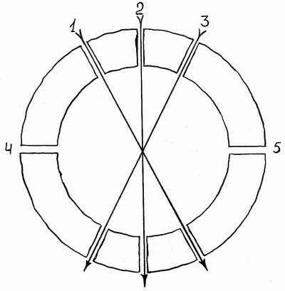 План простой солнечной обсерватории