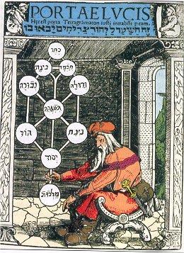 термин Каббала на древнееврейском означает не что иное, как «традиция»